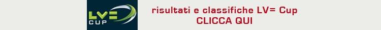 classifica lv= cup