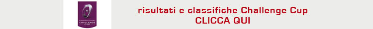 Classifica Challenge cup