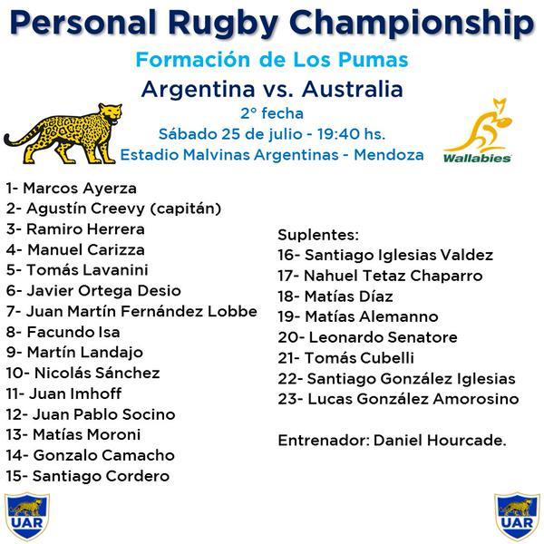 Pumas Argentina