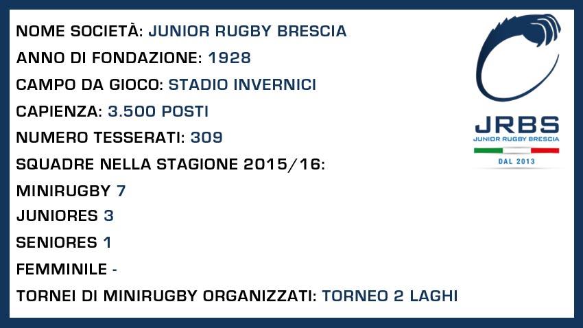 junior rugby brescia