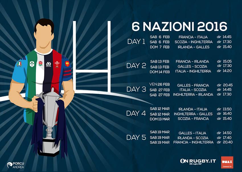Rugby Sei Nazioni Calendario.Rugby Sei Nazioni 2016 Tutti I Match Su Dmax Gli Azzurri