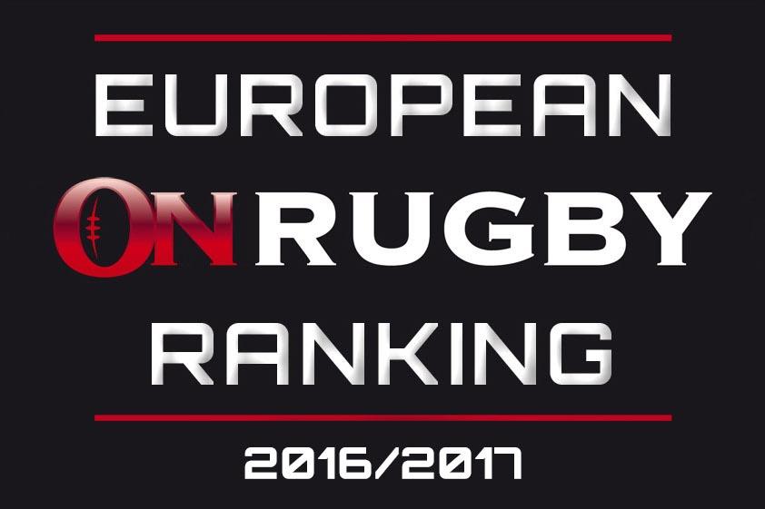 european onrugby ranking 2016 2017