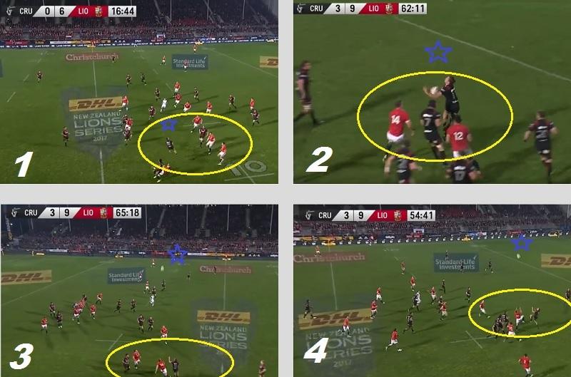 british & irish lions 5 rugby