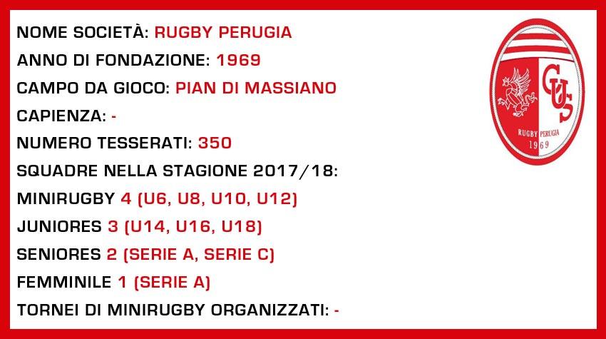 rugby perugia 2017