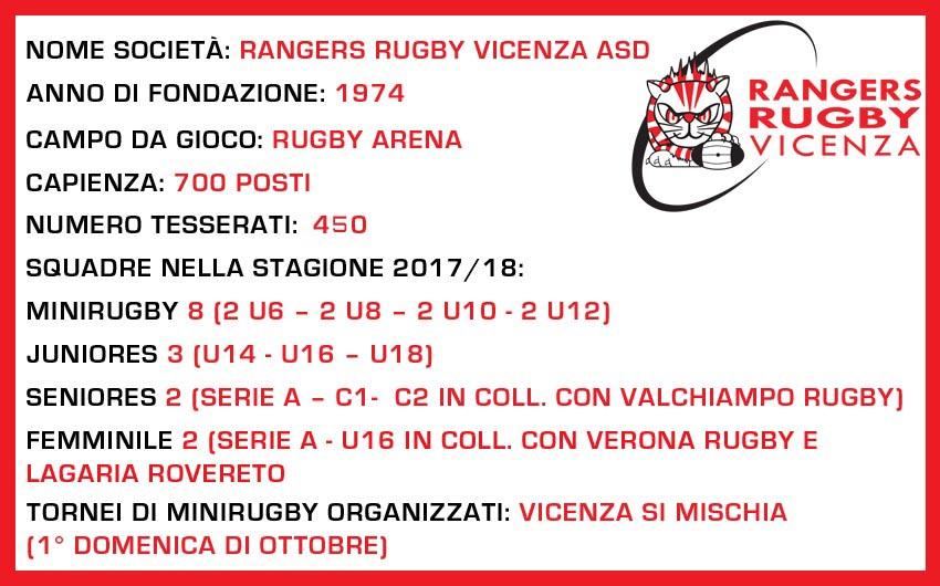 vicenza-rugby