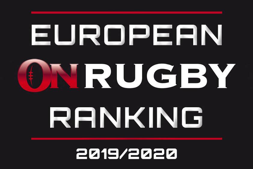 european onrugby ranking 2019 2020
