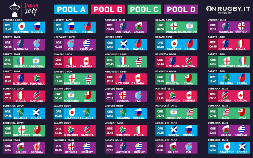 rugby world cup 2019 calendario e orari