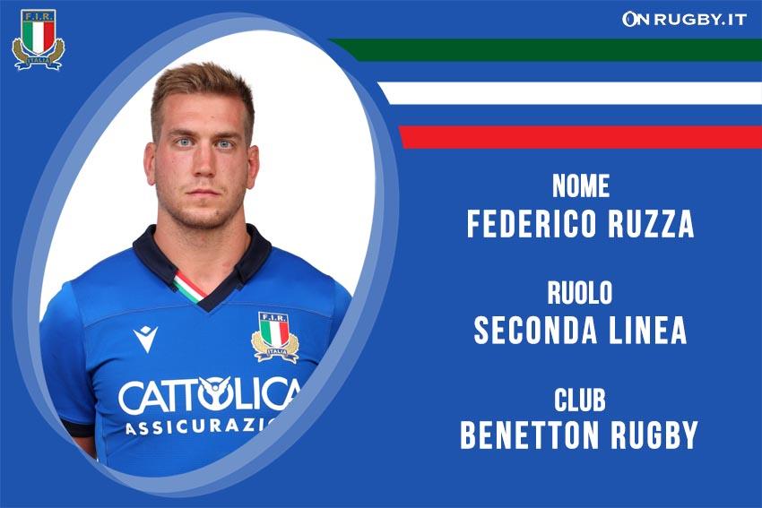 Federico Ruzza nazionale italiana rugby - Italrugby